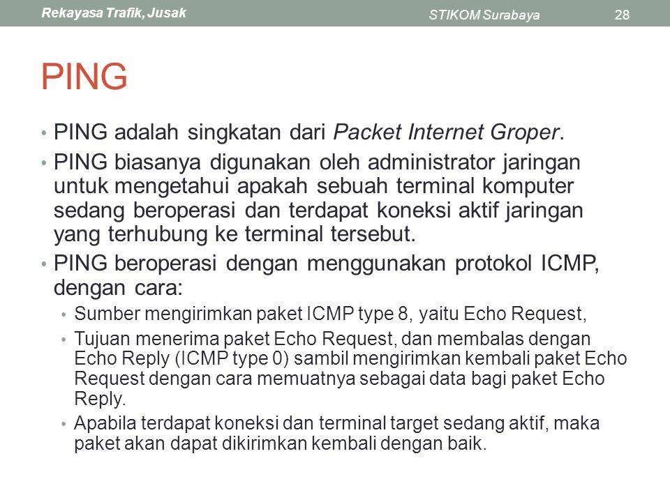 Rekayasa Trafik, Jusak STIKOM Surabaya28 PING PING adalah singkatan dari Packet Internet Groper. PING biasanya digunakan oleh administrator jaringan u