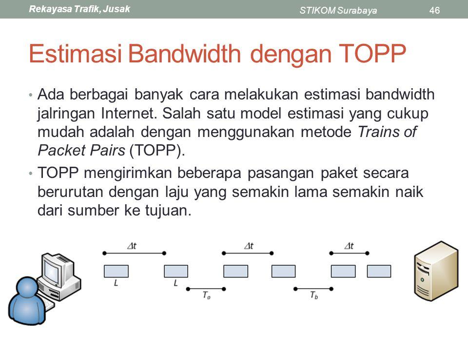 Rekayasa Trafik, Jusak STIKOM Surabaya46 Estimasi Bandwidth dengan TOPP Ada berbagai banyak cara melakukan estimasi bandwidth jalringan Internet. Sala