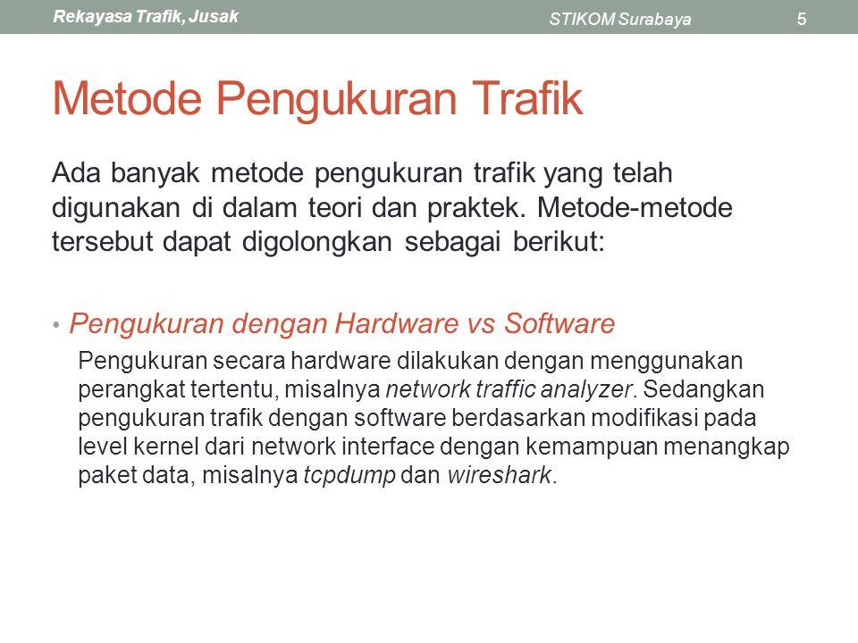 Rekayasa Trafik, Jusak STIKOM Surabaya46 Estimasi Bandwidth dengan TOPP Ada berbagai banyak cara melakukan estimasi bandwidth jalringan Internet.