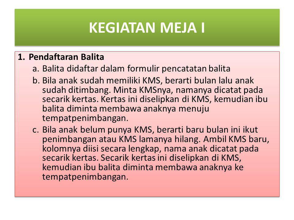 KEGIATAN MEJA I 1.Pendaftaran Balita a.Balita didaftar dalam formulir pencatatan balita b.Bila anak sudah memiliki KMS, berarti bulan lalu anak sudah