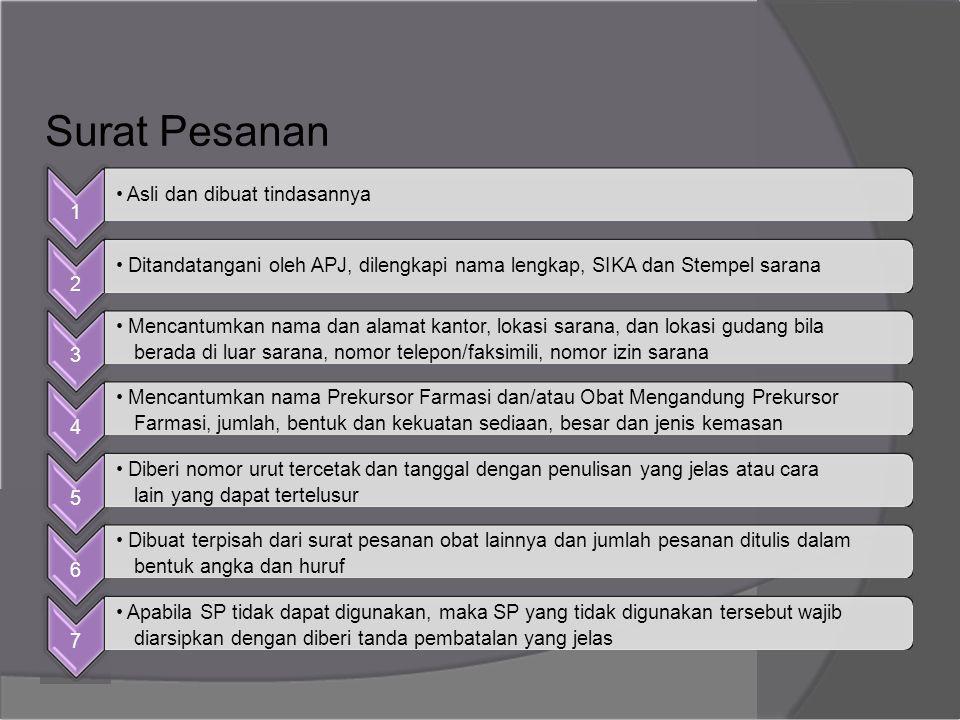 Surat Pesanan Asli dan dibuat tindasannya 1 Ditandatangani oleh APJ, dilengkapi nama lengkap, SIKA dan Stempel sarana 2 Mencantumkan nama dan alamat k
