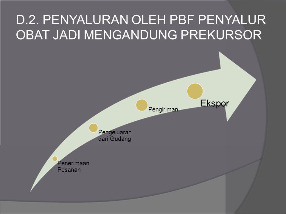 D.2. PENYALURAN OLEH PBF PENYALUR OBAT JADI MENGANDUNG PREKURSOR Ekspor Pengiriman Pengeluaran dari Gudang Penerimaan Pesanan