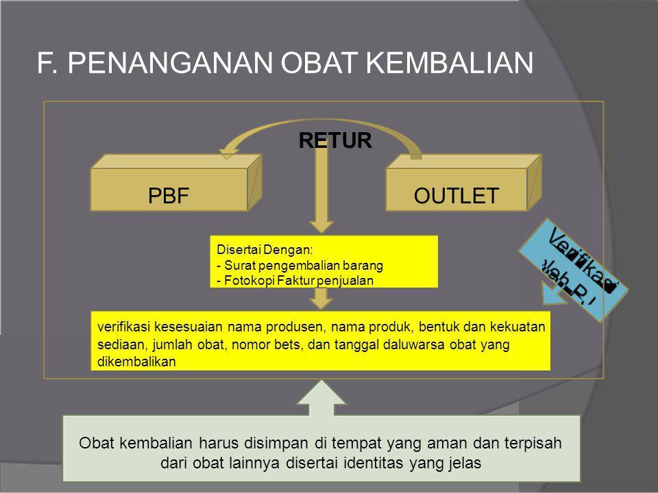 F. PENANGANAN OBAT KEMBALIAN RETUR PBFOUTLET Disertai Dengan: - Surat pengembalian barang - Fotokopi Faktur penjualan verifikasi kesesuaian nama produ
