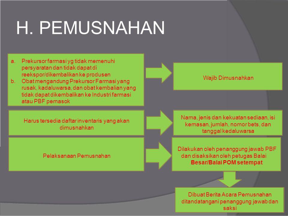 H. PEMUSNAHAN a.Prekursor farmasi yg tidak memenuhi persyaratan dan tidak dapat di reekspor/dikembalikan ke produsen Wajib Dimusnahkan b.Obat mengandu