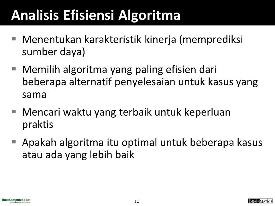 11 Analisis Efisiensi Algoritma  Menentukan karakteristik kinerja (memprediksi sumber daya)  Memilih algoritma yang paling efisien dari beberapa alternatif penyelesaian untuk kasus yang sama  Mencari waktu yang terbaik untuk keperluan praktis  Apakah algoritma itu optimal untuk beberapa kasus atau ada yang lebih baik