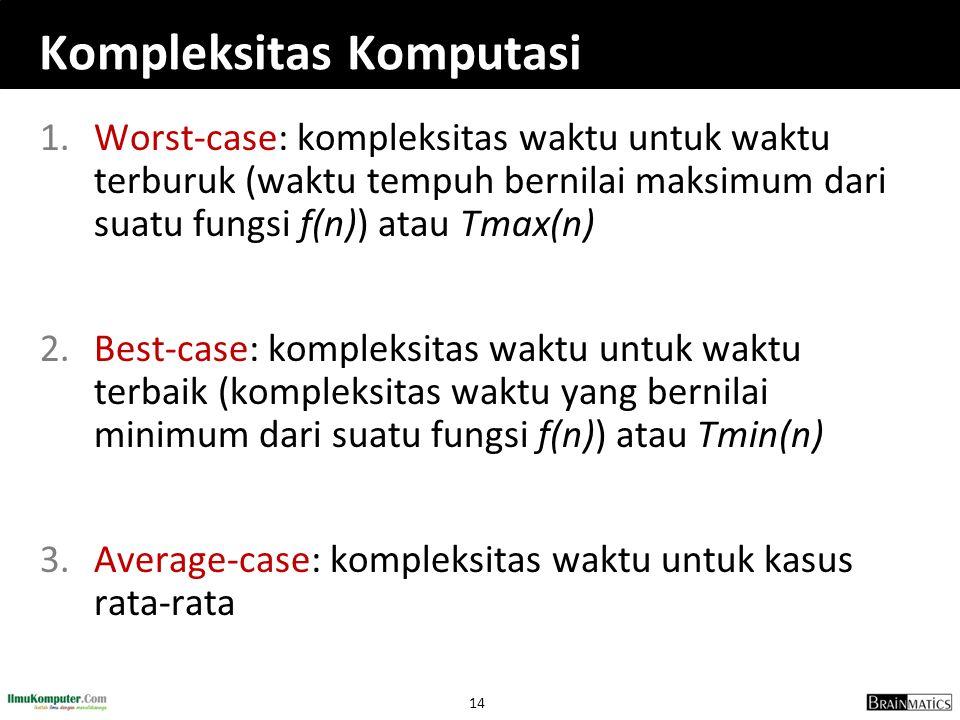 14 Kompleksitas Komputasi 1.Worst-case: kompleksitas waktu untuk waktu terburuk (waktu tempuh bernilai maksimum dari suatu fungsi f(n)) atau Tmax(n) 2.Best-case: kompleksitas waktu untuk waktu terbaik (kompleksitas waktu yang bernilai minimum dari suatu fungsi f(n)) atau Tmin(n) 3.Average-case: kompleksitas waktu untuk kasus rata-rata