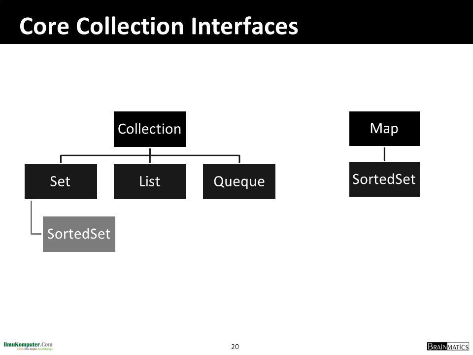 20 Core Collection Interfaces Collection Set SortedSet ListQueque Map SortedSet
