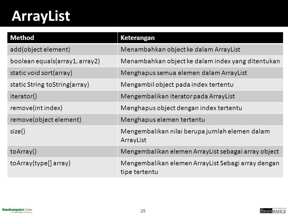 25 ArrayList MethodKeterangan add(object element)Menambahkan object ke dalam ArrayList boolean equals(array1, array2)Menambahkan object ke dalam index