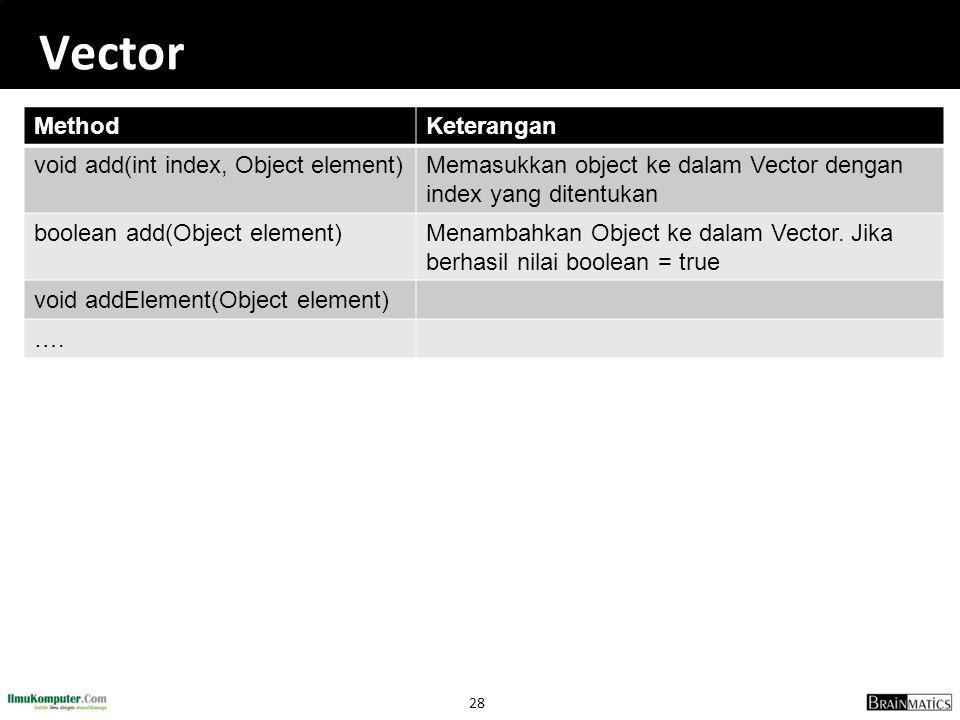 28 Vector MethodKeterangan void add(int index, Object element)Memasukkan object ke dalam Vector dengan index yang ditentukan boolean add(Object elemen