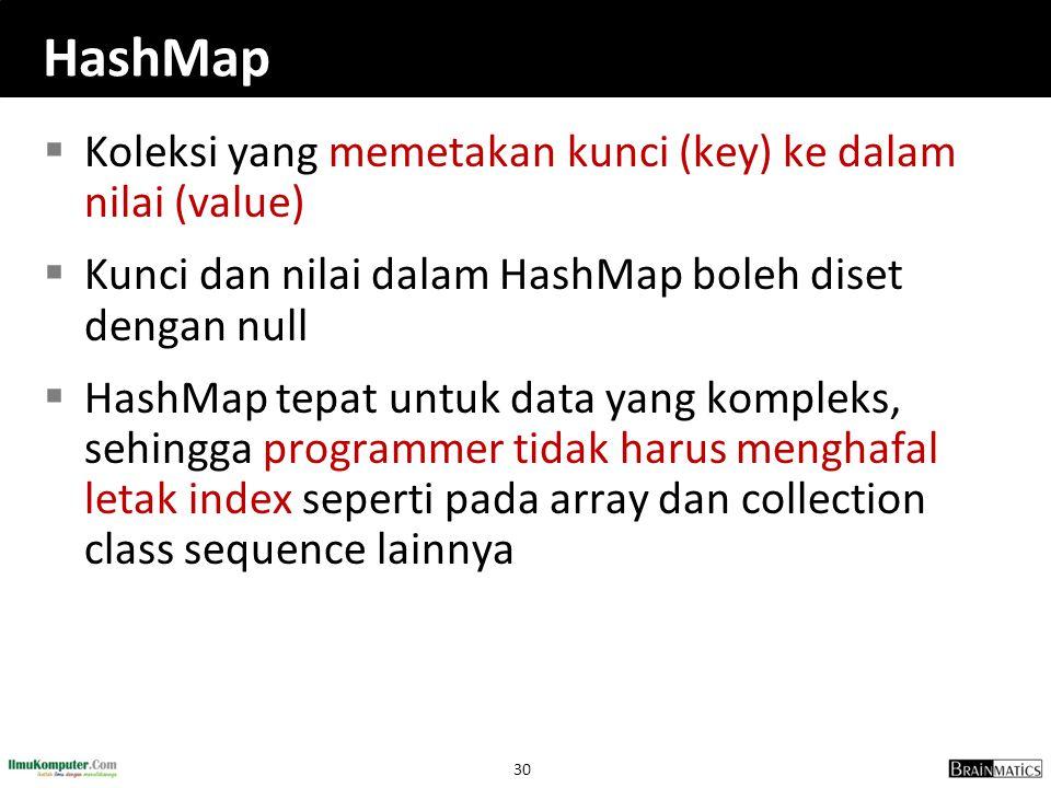 30 HashMap  Koleksi yang memetakan kunci (key) ke dalam nilai (value)  Kunci dan nilai dalam HashMap boleh diset dengan null  HashMap tepat untuk data yang kompleks, sehingga programmer tidak harus menghafal letak index seperti pada array dan collection class sequence lainnya
