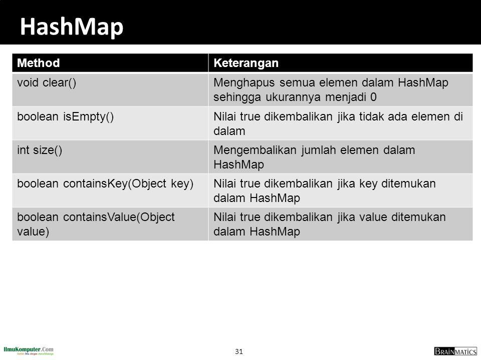 31 HashMap MethodKeterangan void clear()Menghapus semua elemen dalam HashMap sehingga ukurannya menjadi 0 boolean isEmpty()Nilai true dikembalikan jik