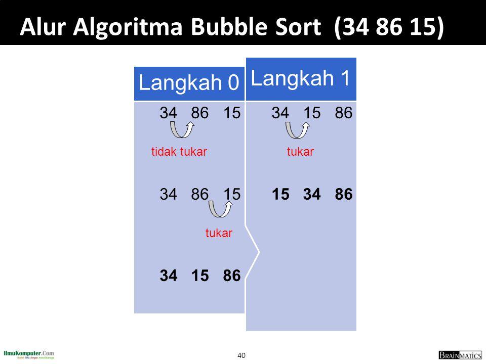 40 Alur Algoritma Bubble Sort (34 86 15) 34 15 86 tukar tukar 15 34 86 Langkah 1 34 86 15 tidak tukar 34 86 15 tukar tukar 34 15 86 Langkah 0