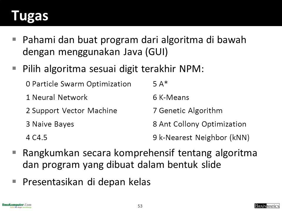 53 Tugas  Pahami dan buat program dari algoritma di bawah dengan menggunakan Java (GUI)  Pilih algoritma sesuai digit terakhir NPM: 0 Particle Swarm