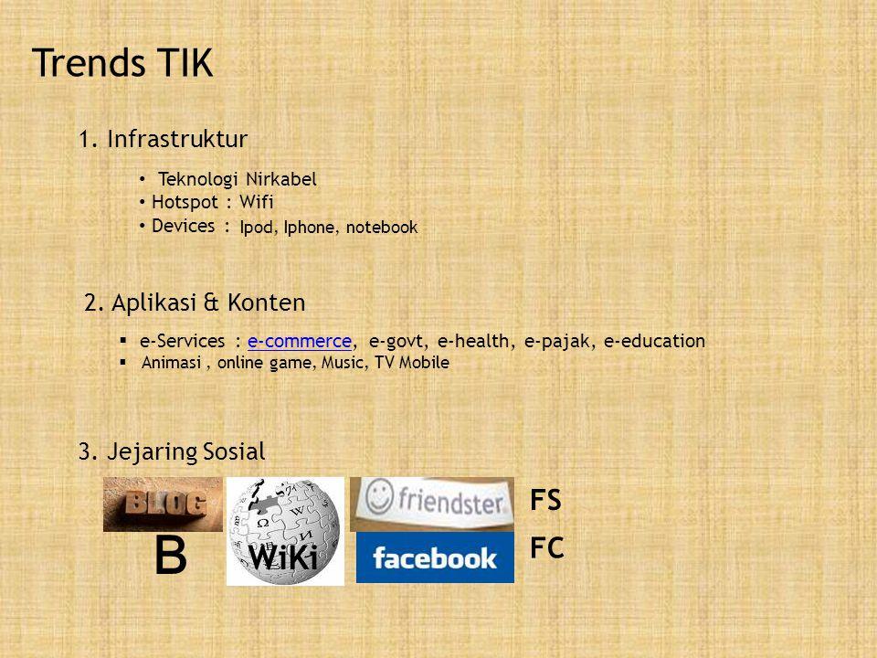 Teknologi Nirkabel Hotspot : Wifi Devices : Ipod, Iphone, notebook  e-Services : e-commerce, e-govt, e-health, e-pajak, e-educatione-commerce  Animasi, online game, Music, TV Mobile B Trends TIK 1.