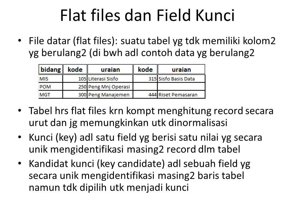 Flat files dan Field Kunci File datar (flat files): suatu tabel yg tdk memiliki kolom2 yg berulang2 (di bwh adl contoh data yg berulang2 Tabel hrs flat files krn kompt menghitung record secara urut dan jg memungkinkan utk dinormalisasi Kunci (key) adl satu field yg berisi satu nilai yg secara unik mengidentifikasi masing2 record dlm tabel Kandidat kunci (key candidate) adl sebuah field yg secara unik mengidentifikasi masing2 baris tabel namun tdk dipilih utk menjadi kunci