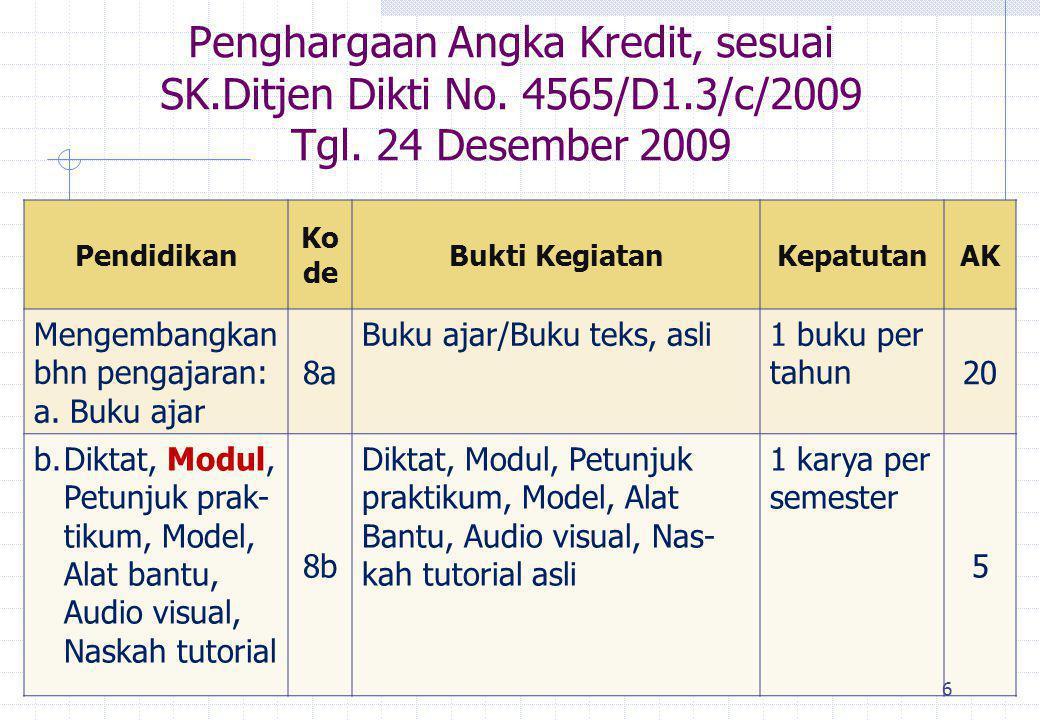 SK.Ditjen Dikti No. 4565/D1.3/c/2009 Tgl. 24 Desember 2009 1. Buku ajar adalah buku pegangan untuk suatu mata kuliah yang ditulis & disusun oleh pakar