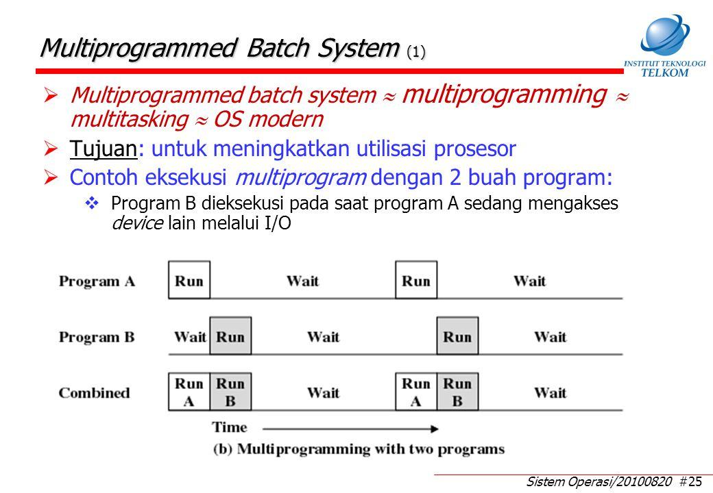 Sistem Operasi/20100820 #25 Multiprogrammed Batch System (1)  Multiprogrammed batch system  multiprogramming  multitasking  OS modern  Tujuan: un