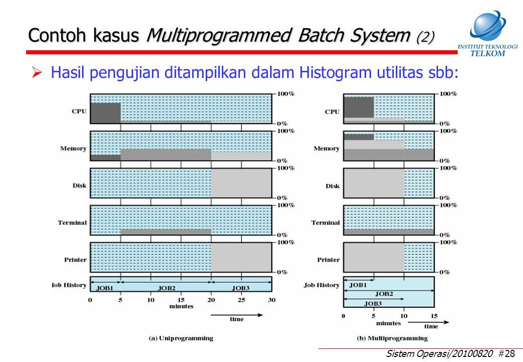 Sistem Operasi/20100820 #28 Contoh kasus Multiprogrammed Batch System (2)  Hasil pengujian ditampilkan dalam Histogram utilitas sbb: