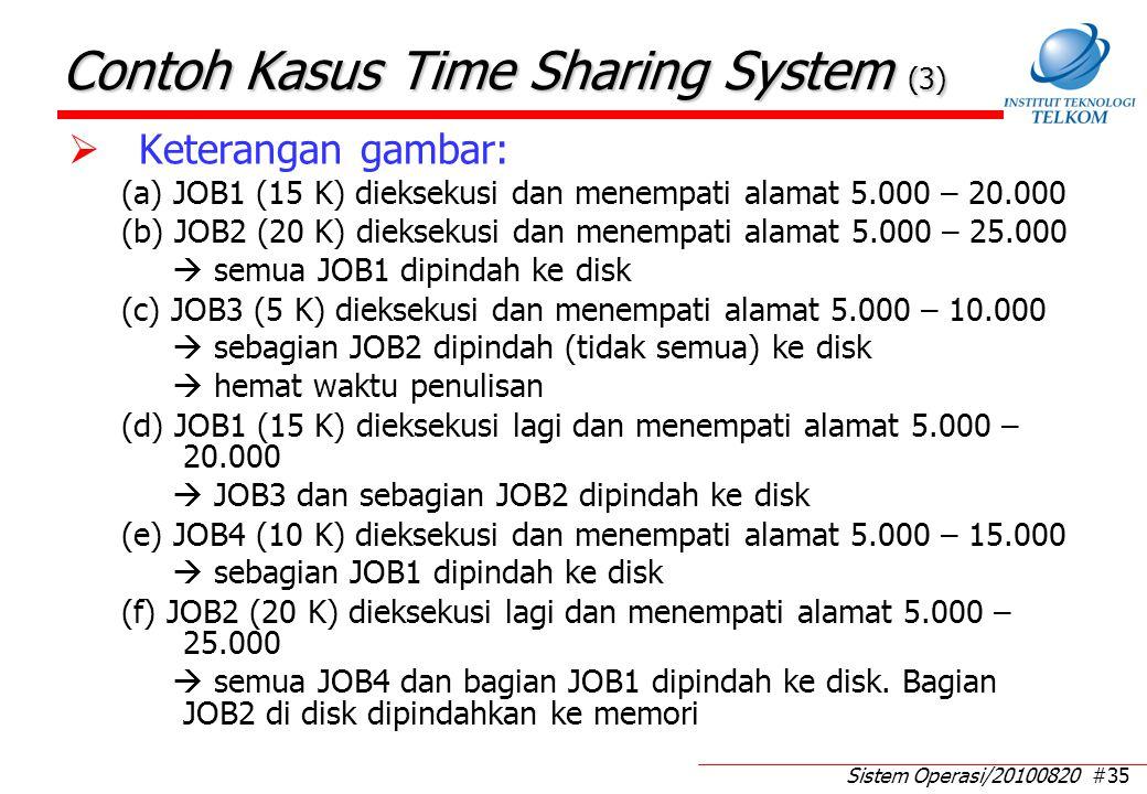 Sistem Operasi/20100820 #35 Contoh Kasus Time Sharing System (3)  Keterangan gambar: (a) JOB1 (15 K) dieksekusi dan menempati alamat 5.000 – 20.000 (b) JOB2 (20 K) dieksekusi dan menempati alamat 5.000 – 25.000  semua JOB1 dipindah ke disk (c) JOB3 (5 K) dieksekusi dan menempati alamat 5.000 – 10.000  sebagian JOB2 dipindah (tidak semua) ke disk  hemat waktu penulisan (d) JOB1 (15 K) dieksekusi lagi dan menempati alamat 5.000 – 20.000  JOB3 dan sebagian JOB2 dipindah ke disk (e) JOB4 (10 K) dieksekusi dan menempati alamat 5.000 – 15.000  sebagian JOB1 dipindah ke disk (f) JOB2 (20 K) dieksekusi lagi dan menempati alamat 5.000 – 25.000  semua JOB4 dan bagian JOB1 dipindah ke disk.