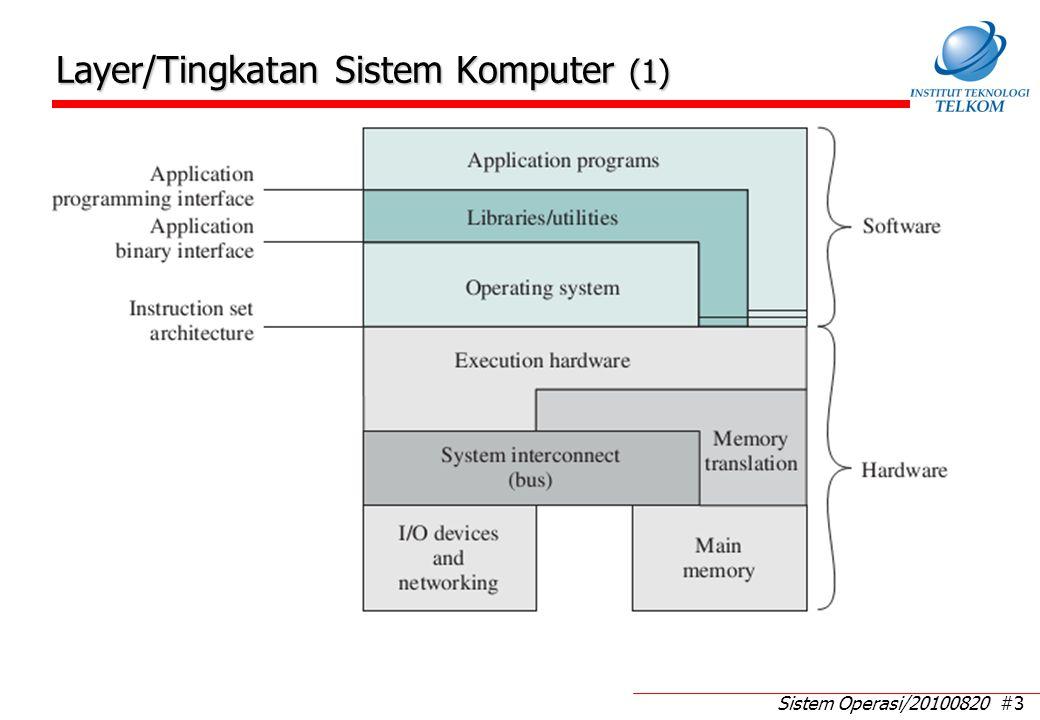 Sistem Operasi/20100820 #24 Eksekusi job pada Simple Batch System  Contoh komputer simple batch system :  IBM 701 (1950)  IBM 704  IBM 7090/7094 (1960) dengan menggunakan sistem operasi IBSYS