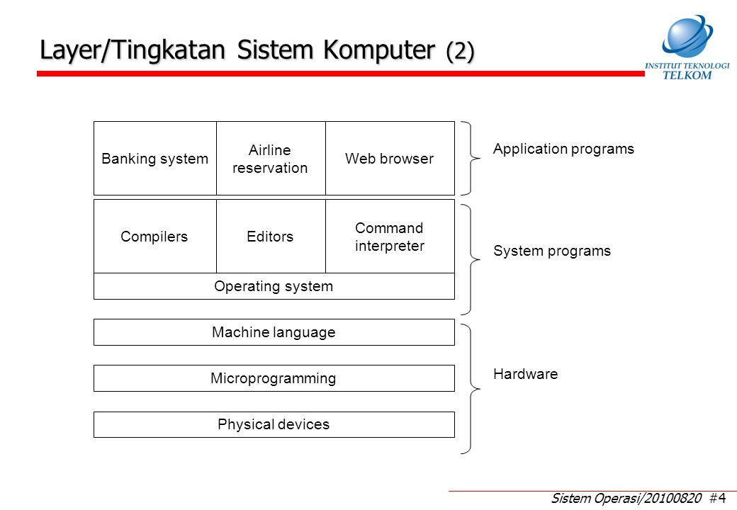 Sistem Operasi/20100820 #4 Layer/Tingkatan Sistem Komputer (2) Physical devices Microprogramming Machine language Operating system CompilersEditors Co
