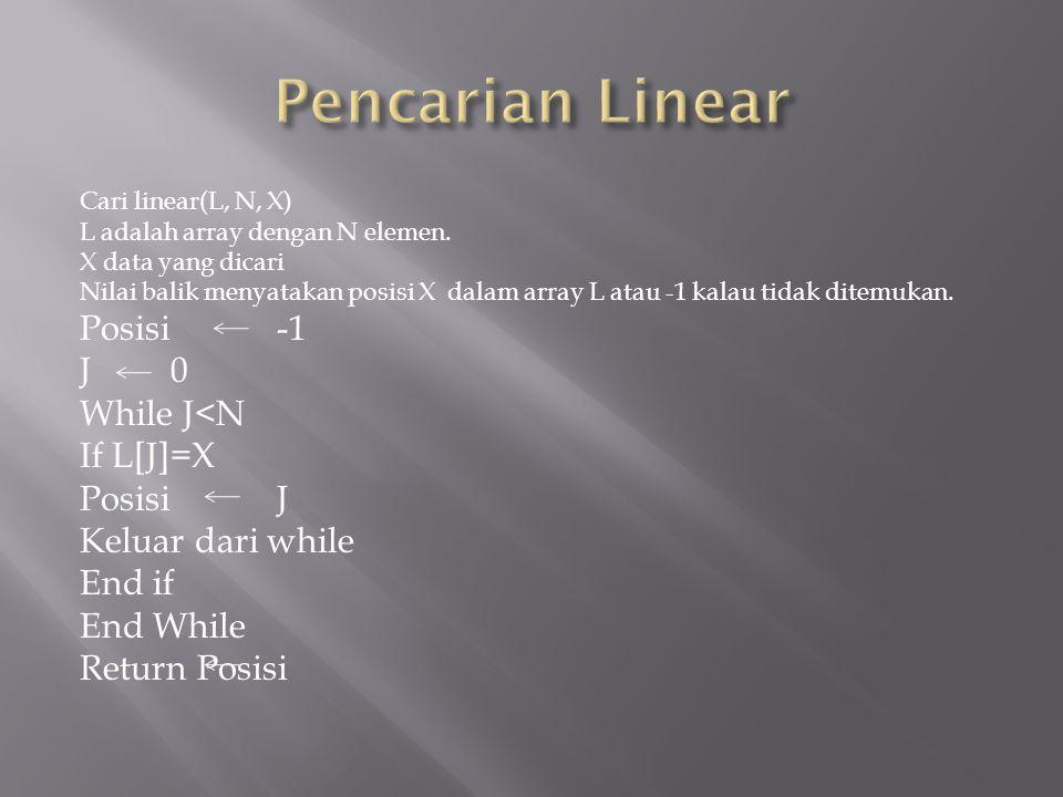 Cari linear(L, N, X) L adalah array dengan N elemen.