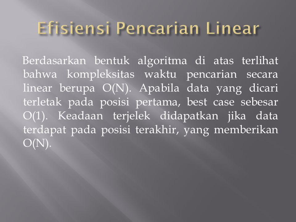 Berdasarkan bentuk algoritma di atas terlihat bahwa kompleksitas waktu pencarian secara linear berupa O(N).