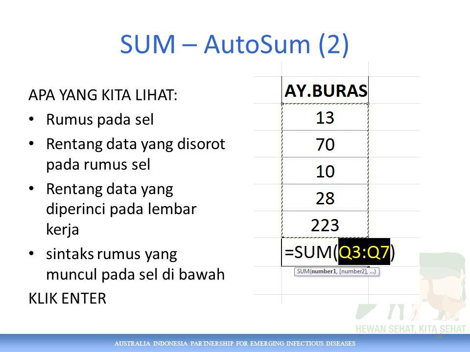 AUSTRALIA INDONESIA PARTNERSHIP FOR EMERGING INFECTIOUS DISEASES SUM – AutoSum (2) APA YANG KITA LIHAT: Rumus pada sel Rentang data yang disorot pada
