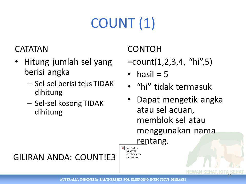 AUSTRALIA INDONESIA PARTNERSHIP FOR EMERGING INFECTIOUS DISEASES COUNT (1) CATATAN Hitung jumlah sel yang berisi angka – Sel-sel berisi teks TIDAK dihitung – Sel-sel kosong TIDAK dihitung CONTOH =count(1,2,3,4, hi ,5) hasil = 5 hi tidak termasuk Dapat mengetik angka atau sel acuan, memblok sel atau menggunakan nama rentang.