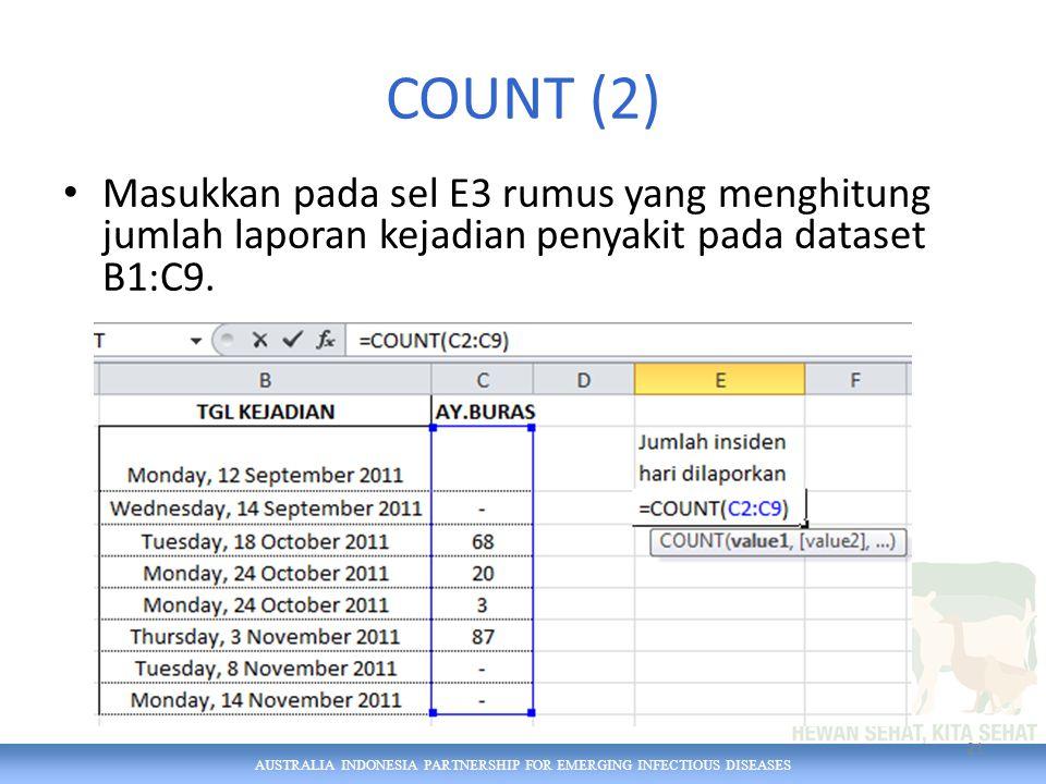 AUSTRALIA INDONESIA PARTNERSHIP FOR EMERGING INFECTIOUS DISEASES COUNT (2) Masukkan pada sel E3 rumus yang menghitung jumlah laporan kejadian penyakit pada dataset B1:C9.