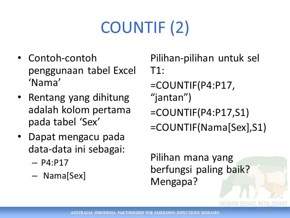 AUSTRALIA INDONESIA PARTNERSHIP FOR EMERGING INFECTIOUS DISEASES COUNTIF (2) Contoh-contoh penggunaan tabel Excel 'Nama' Rentang yang dihitung adalah kolom pertama pada tabel 'Sex' Dapat mengacu pada data-data ini sebagai: – P4:P17 – Nama[Sex] Pilihan-pilihan untuk sel T1: =COUNTIF(P4:P17, jantan ) =COUNTIF(P4:P17,S1) =COUNTIF(Nama[Sex],S1) Pilihan mana yang berfungsi paling baik.