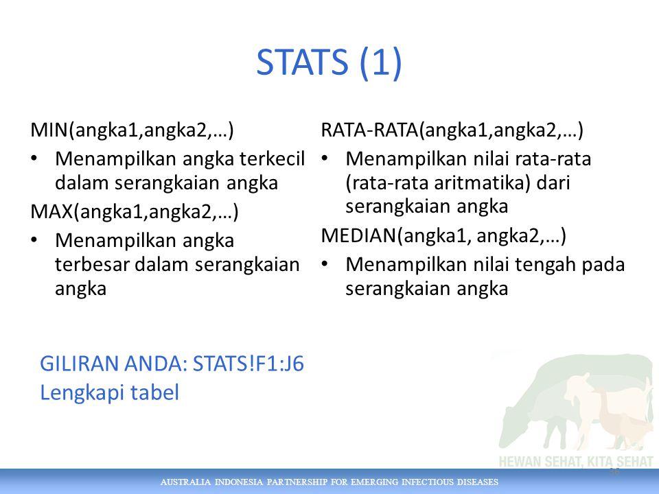 AUSTRALIA INDONESIA PARTNERSHIP FOR EMERGING INFECTIOUS DISEASES STATS (1) MIN(angka1,angka2,…) Menampilkan angka terkecil dalam serangkaian angka MAX(angka1,angka2,…) Menampilkan angka terbesar dalam serangkaian angka RATA-RATA(angka1,angka2,…) Menampilkan nilai rata-rata (rata-rata aritmatika) dari serangkaian angka MEDIAN(angka1, angka2,…) Menampilkan nilai tengah pada serangkaian angka 36 GILIRAN ANDA: STATS!F1:J6 Lengkapi tabel