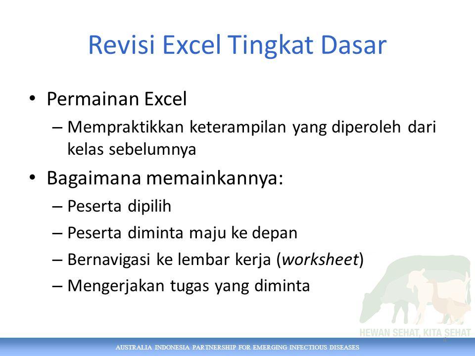 AUSTRALIA INDONESIA PARTNERSHIP FOR EMERGING INFECTIOUS DISEASES Statistik min max median average (Rata-rata) 35
