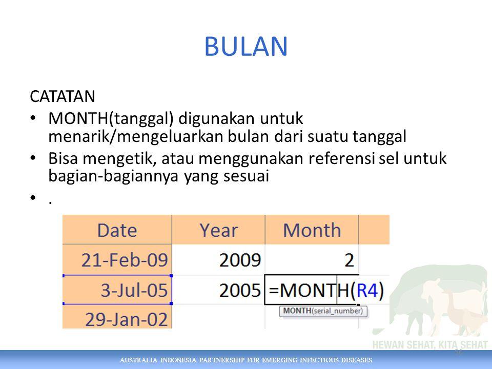 AUSTRALIA INDONESIA PARTNERSHIP FOR EMERGING INFECTIOUS DISEASES BULAN CATATAN MONTH(tanggal) digunakan untuk menarik/mengeluarkan bulan dari suatu tanggal Bisa mengetik, atau menggunakan referensi sel untuk bagian-bagiannya yang sesuai.