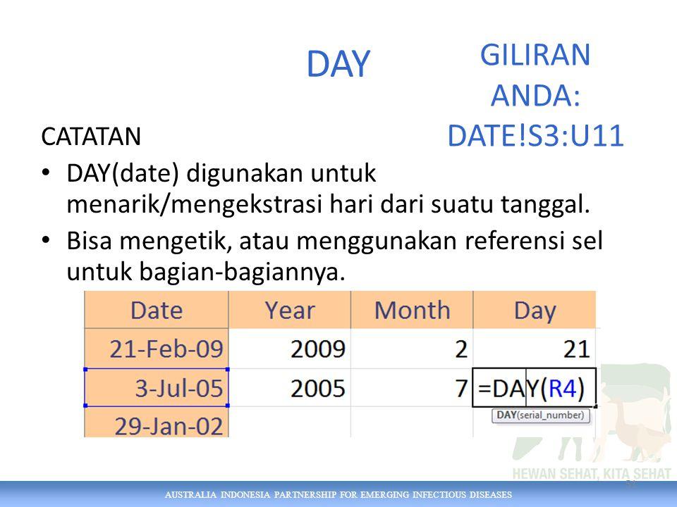 AUSTRALIA INDONESIA PARTNERSHIP FOR EMERGING INFECTIOUS DISEASES DAY CATATAN DAY(date) digunakan untuk menarik/mengekstrasi hari dari suatu tanggal.