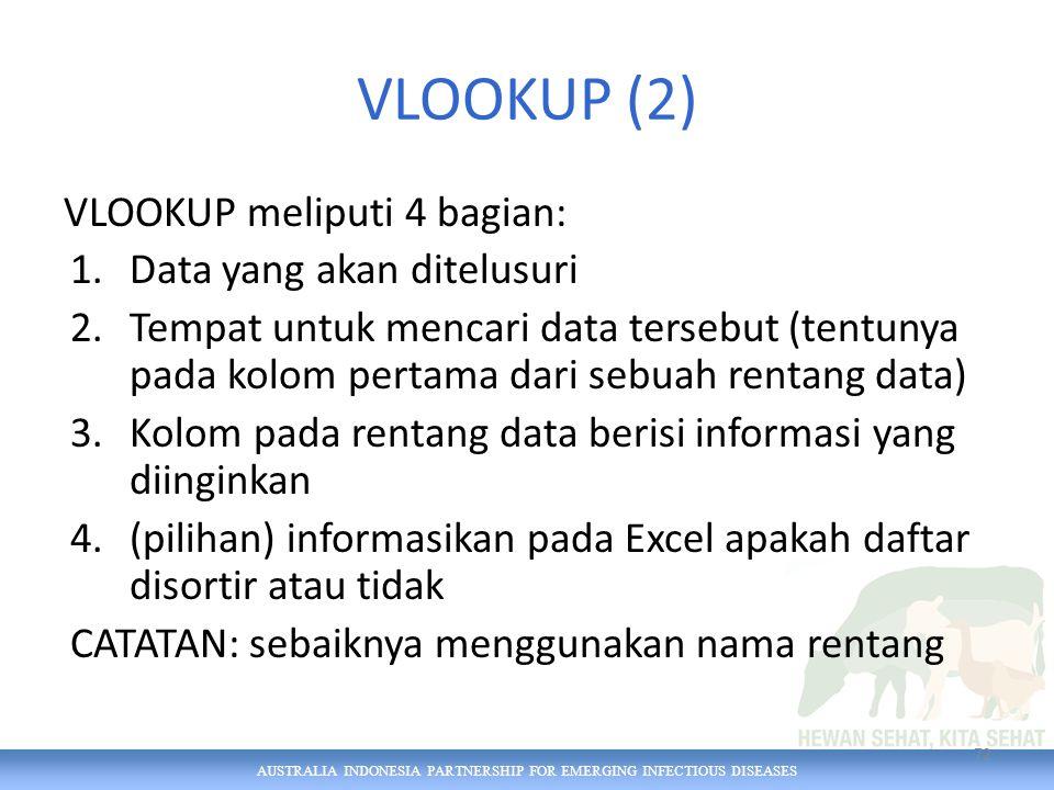 AUSTRALIA INDONESIA PARTNERSHIP FOR EMERGING INFECTIOUS DISEASES VLOOKUP (2) VLOOKUP meliputi 4 bagian: 1.Data yang akan ditelusuri 2.Tempat untuk men