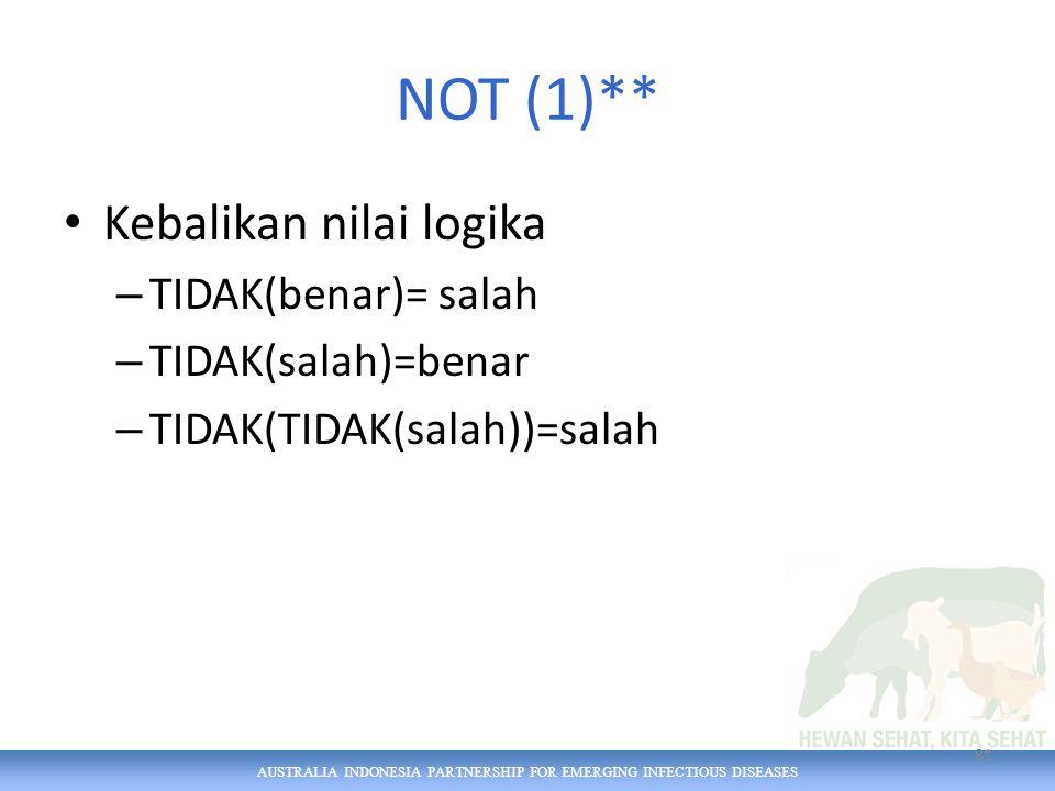 AUSTRALIA INDONESIA PARTNERSHIP FOR EMERGING INFECTIOUS DISEASES NOT (1)** Kebalikan nilai logika – TIDAK(benar)= salah – TIDAK(salah)=benar – TIDAK(TIDAK(salah))=salah 81