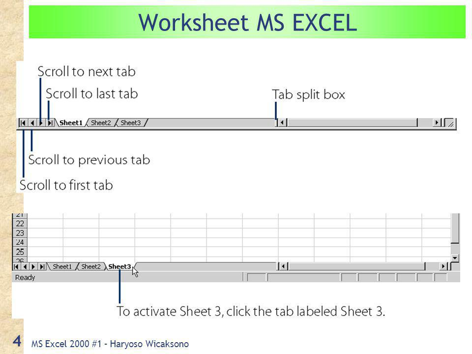 MS Excel 2000 #1 – Haryoso Wicaksono 4 Worksheet MS EXCEL