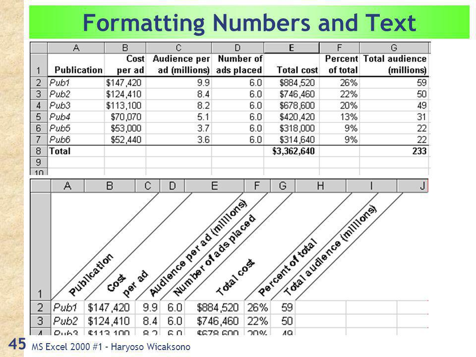 MS Excel 2000 #1 – Haryoso Wicaksono 45 Formatting Numbers and Text