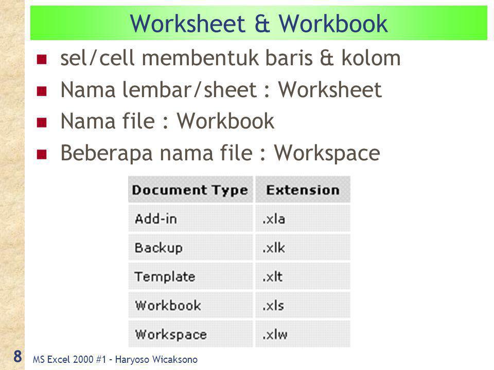MS Excel 2000 #1 – Haryoso Wicaksono 8 Worksheet & Workbook sel/cell membentuk baris & kolom Nama lembar/sheet : Worksheet Nama file : Workbook Bebera