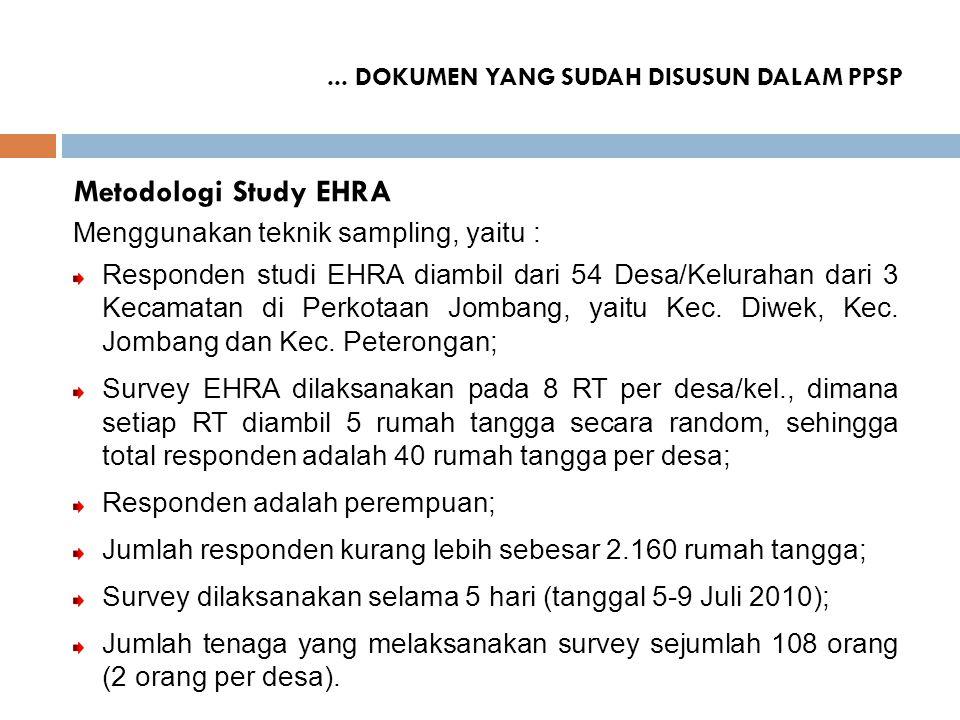 Metodologi Study EHRA Menggunakan teknik sampling, yaitu : Responden studi EHRA diambil dari 54 Desa/Kelurahan dari 3 Kecamatan di Perkotaan Jombang,