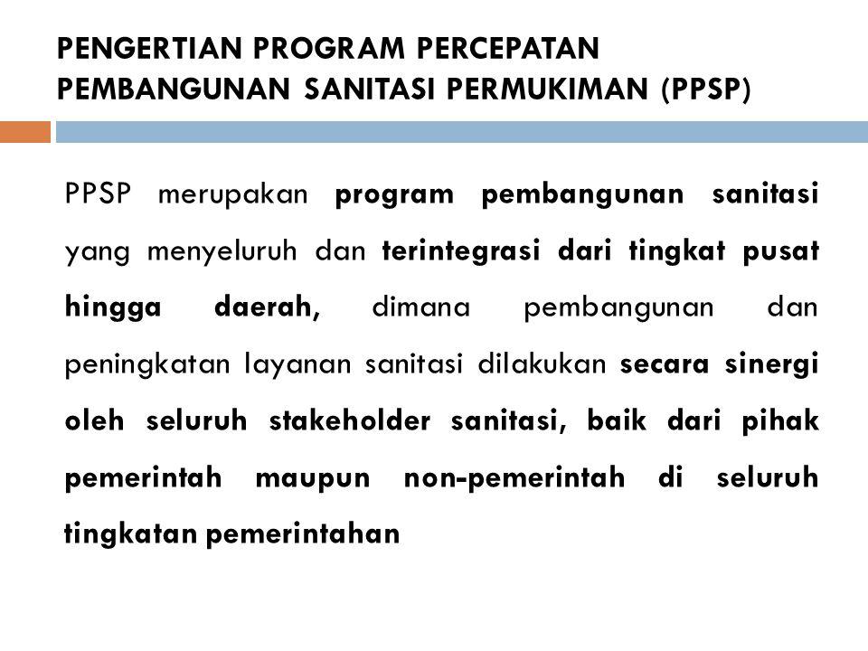 PENGERTIAN PROGRAM PERCEPATAN PEMBANGUNAN SANITASI PERMUKIMAN (PPSP) PPSP merupakan program pembangunan sanitasi yang menyeluruh dan terintegrasi dari