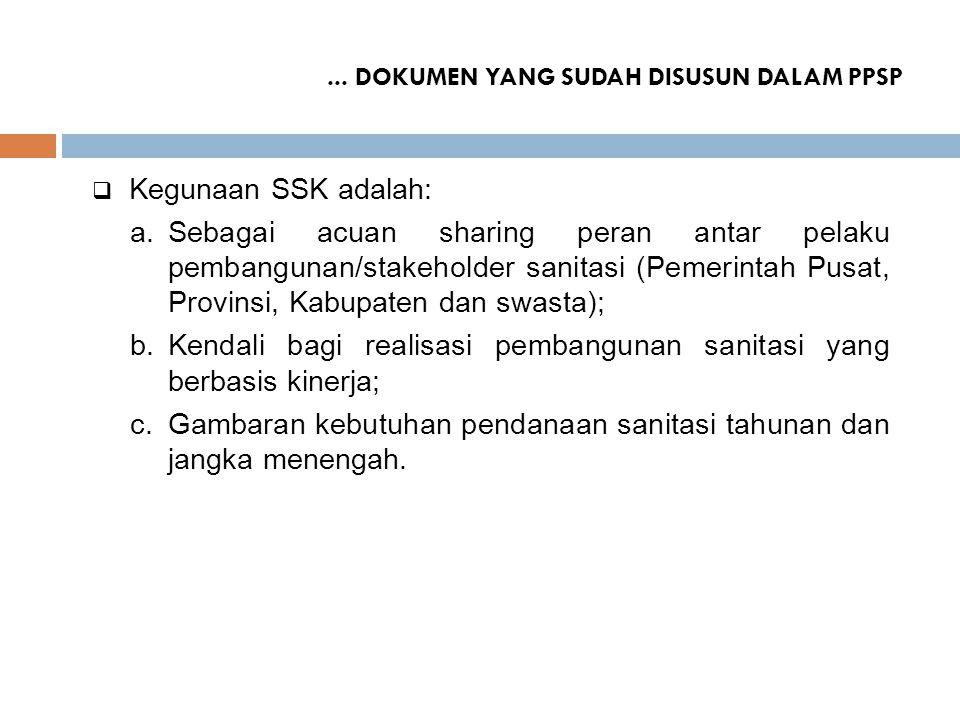  Kegunaan SSK adalah: a.Sebagai acuan sharing peran antar pelaku pembangunan/stakeholder sanitasi (Pemerintah Pusat, Provinsi, Kabupaten dan swasta);