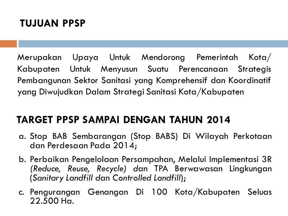 TUJUAN PPSP Merupakan Upaya Untuk Mendorong Pemerintah Kota/ Kabupaten Untuk Menyusun Suatu Perencanaan Strategis Pembangunan Sektor Sanitasi yang Kom