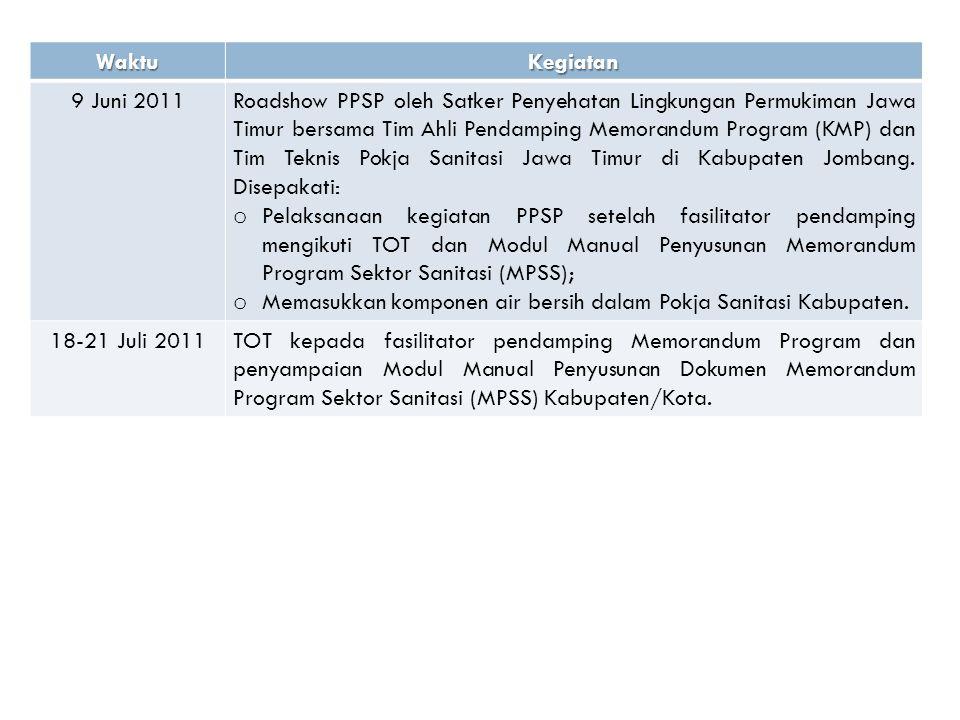 WaktuKegiatan 9 Juni 2011Roadshow PPSP oleh Satker Penyehatan Lingkungan Permukiman Jawa Timur bersama Tim Ahli Pendamping Memorandum Program (KMP) da