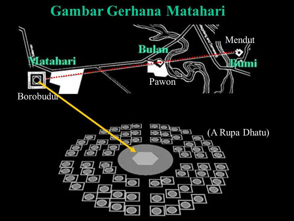 Coba renungkan awal kisahnya Dan perhatikan fakta-faktanya Sebagai gambar gerhana, Arupa Dhatu memadai sebagai gambar matahari