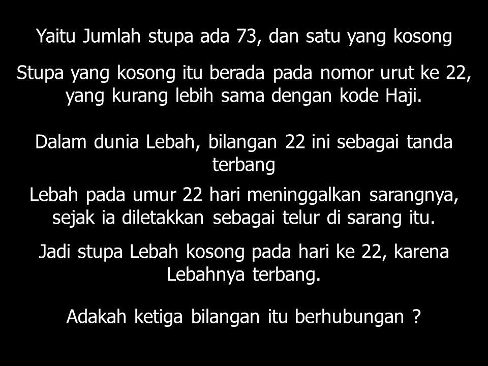 Yaitu Jumlah stupa ada 73, dan satu yang kosong Stupa yang kosong itu berada pada nomor urut ke 22, yang kurang lebih sama dengan kode Haji.