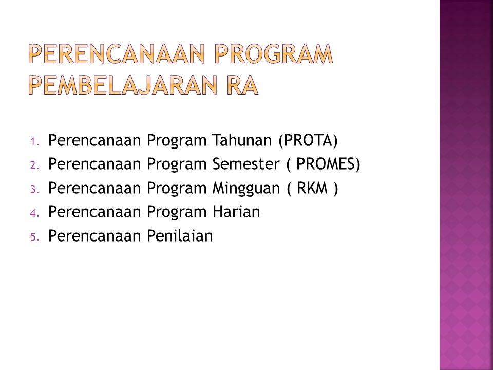 1. Perencanaan Program Tahunan (PROTA) 2. Perencanaan Program Semester ( PROMES) 3. Perencanaan Program Mingguan ( RKM ) 4. Perencanaan Program Harian