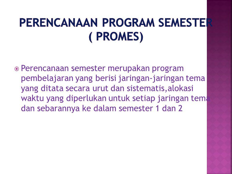  1.pelajari dokumen kurikulum  2.