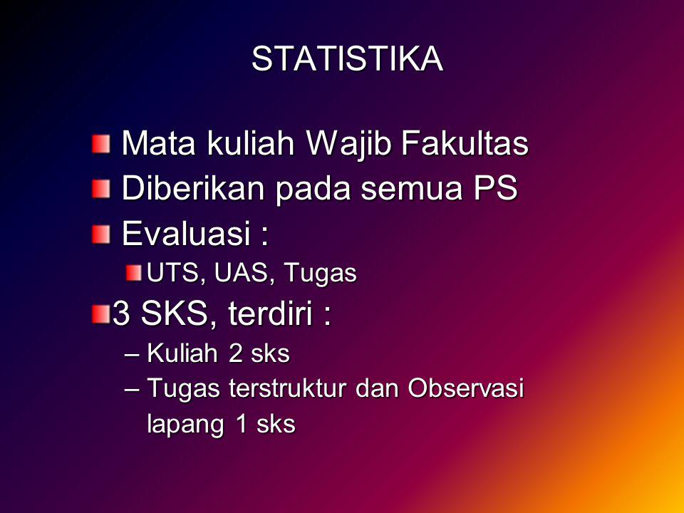 Latihan dan diskusi Apabila ingin dilakukan evaluasi terhadap produksi apel di Malang, kegiatan apa saja yang harus dilakukan dalam rangka statistika.